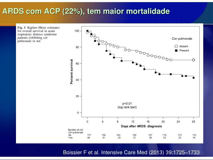 ARDS com ACP (22%), tem maior mortalidade