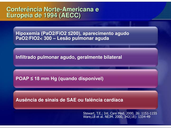 Conferência Norte-Americana e Europeia de 1994 (AECC)