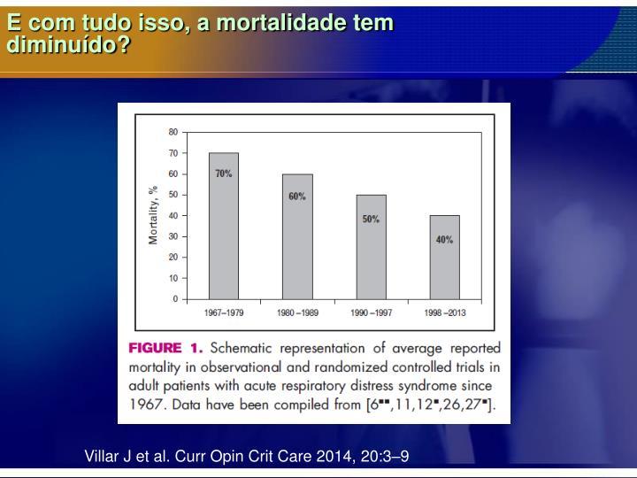 E com tudo isso, a mortalidade tem diminuído?