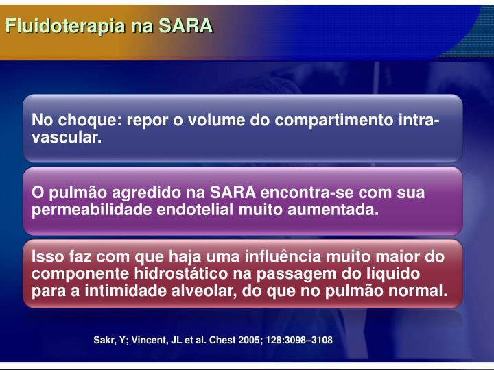 Fluidoterapia na SARA