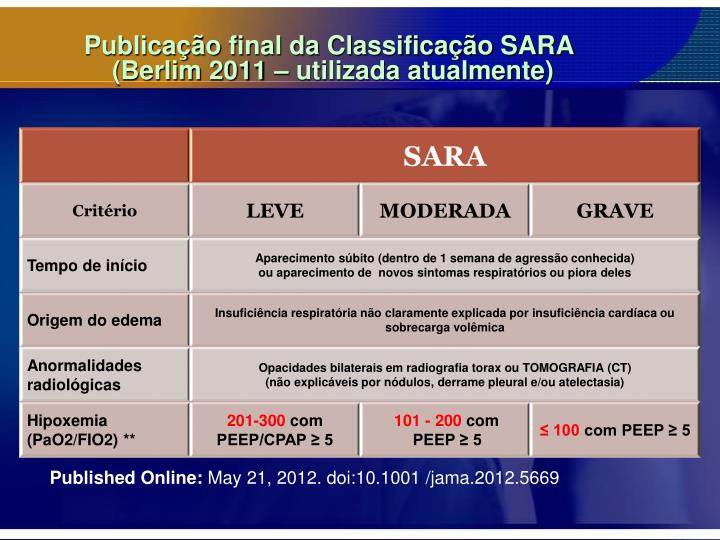 Publicação final da Classificação SARA