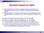 decision based on table2