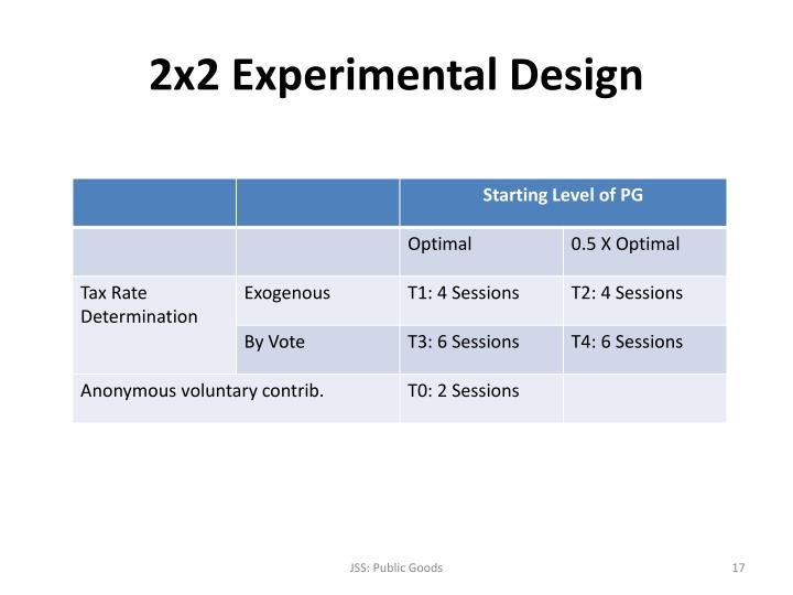 2x2 Experimental Design