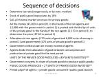 sequence of decisions