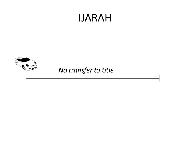 IJARAH
