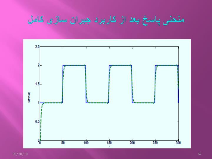 منحنی پاسخ بعد از کاربرد جبران سازی کامل