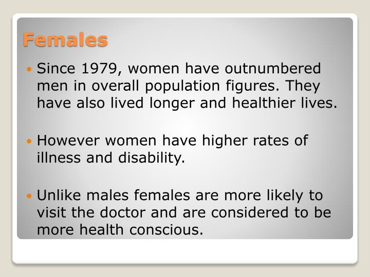Since 1979, women have outnumbered men in overall population figures. They have also lived longer and healthier lives.