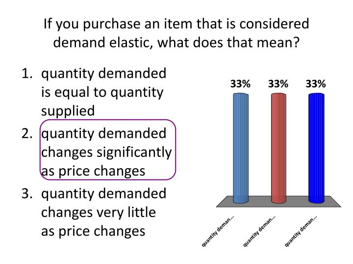 If you purchase an item that is considered demand elastic, what does that mean?