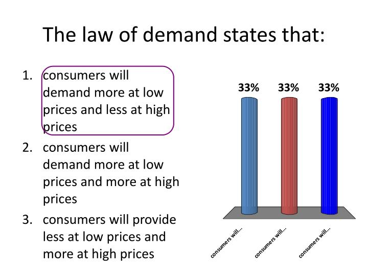 The law of demand states that: