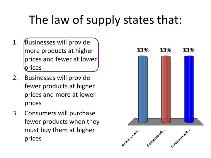 The law of supply states that:
