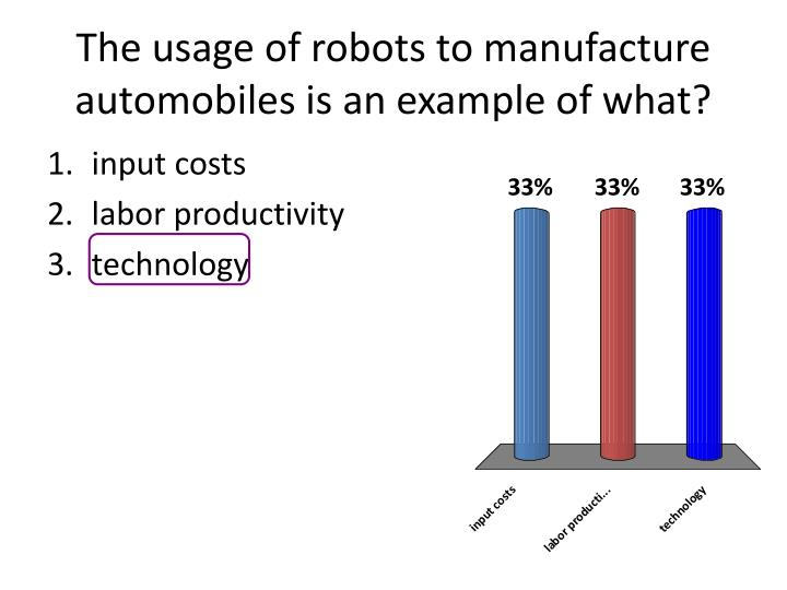 The usage of robots to manufacture automobiles is an example of what?
