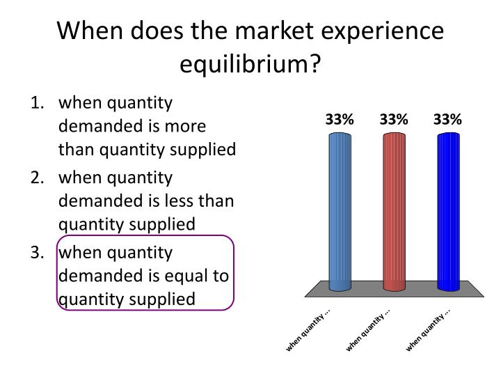 When does the market experience equilibrium?