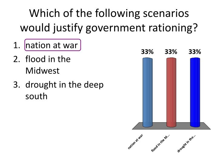 Which of the following scenarios would justify government rationing?