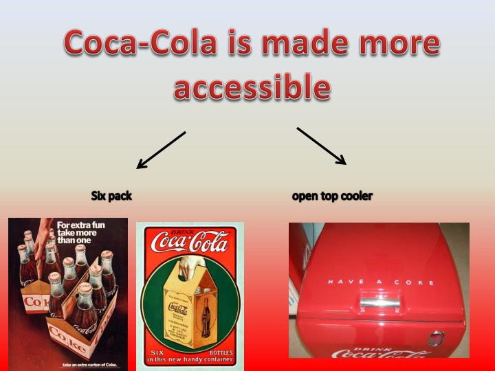 Coca-Cola is made more accessible