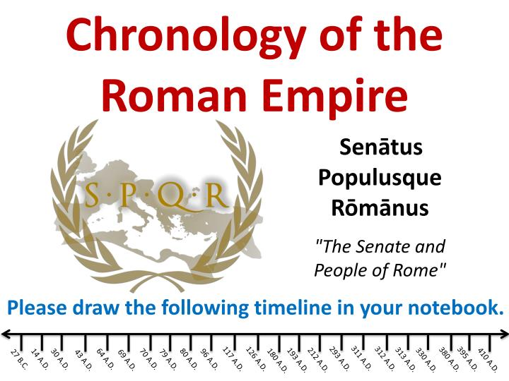 Chronology of the Roman