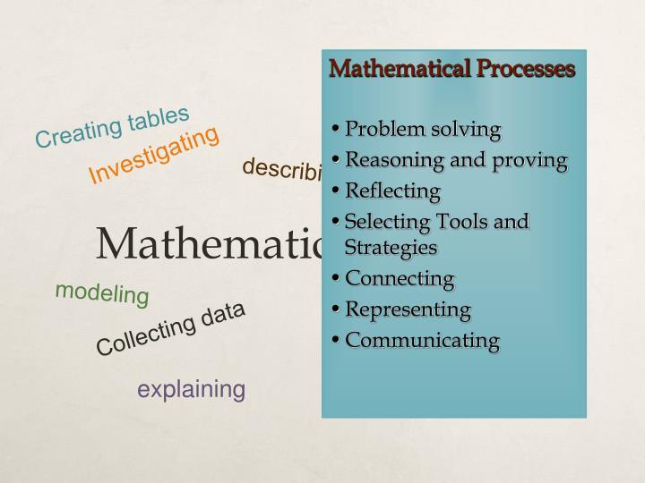 Mathematical Activity