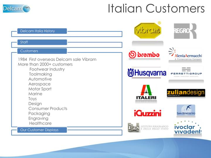 Italian Customers