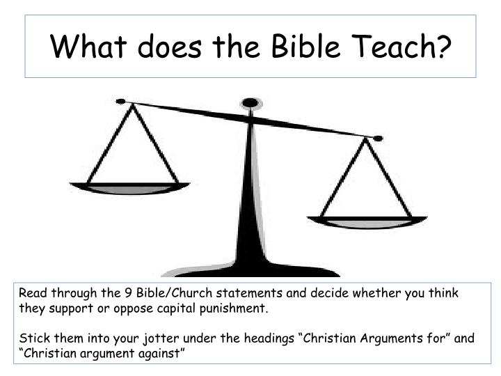 What does the Bible Teach?