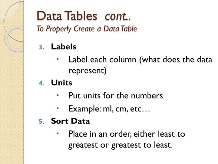 Data Tables