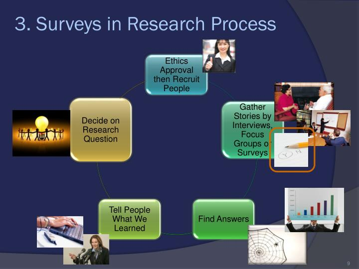 3. Surveys in Research Process