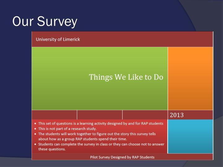 Our Survey
