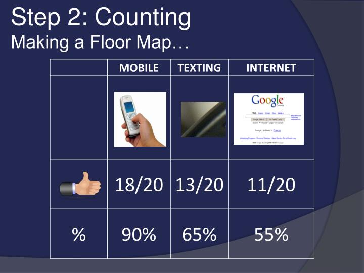 Step 2: Counting
