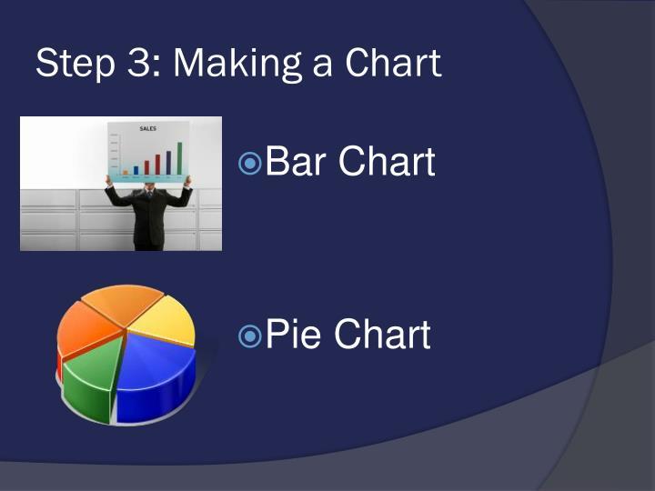 Step 3: Making a Chart