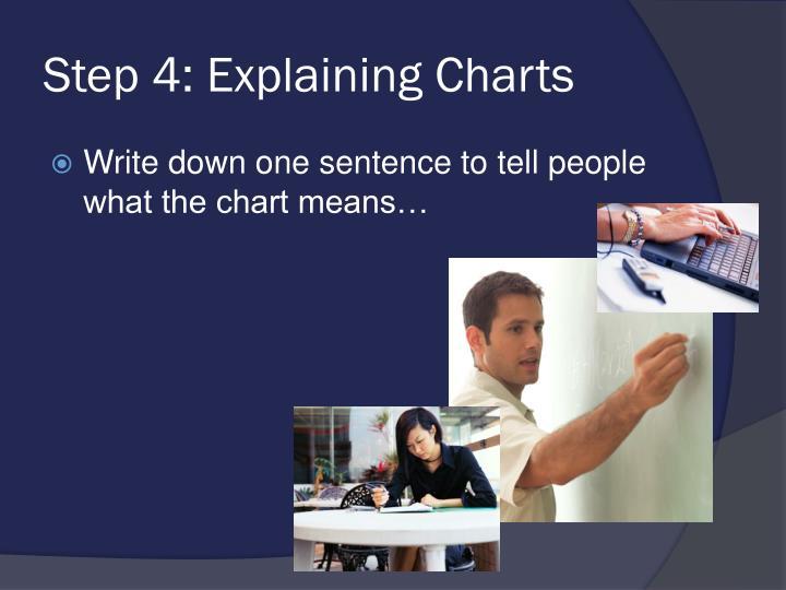 Step 4: Explaining Charts