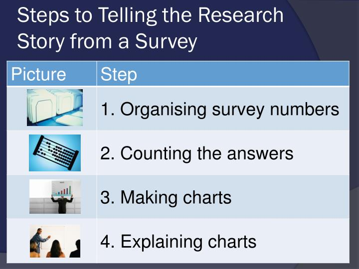 Steps to Telling the Research Story from a Survey