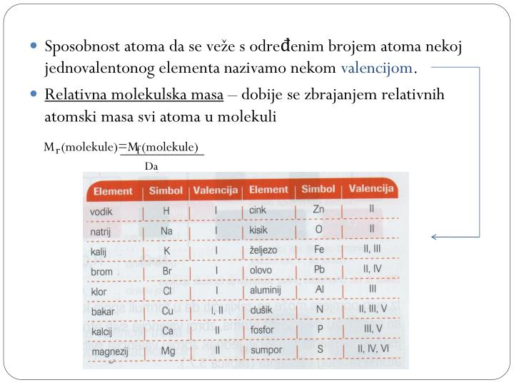 Sposobnost atoma da se veže s određenim brojem atoma nekoj jednovalentonog elementa nazivamo nekom