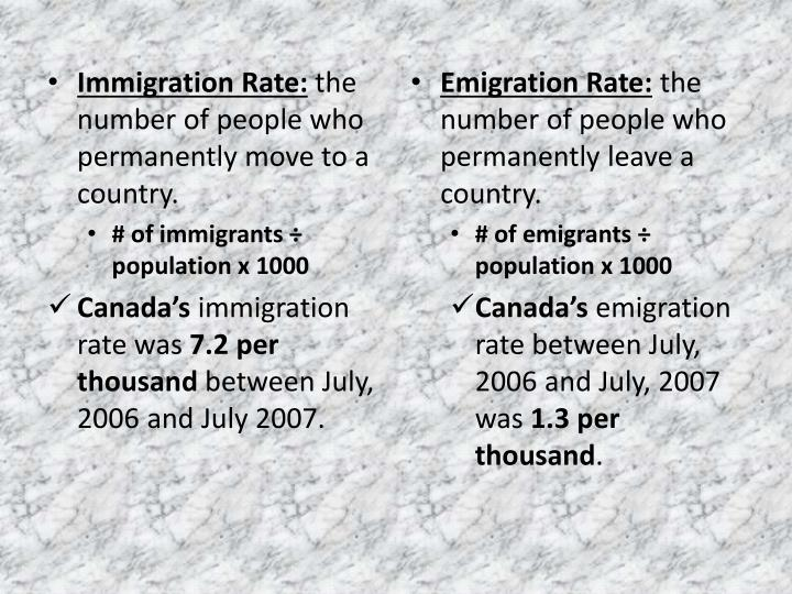 Immigration Rate: