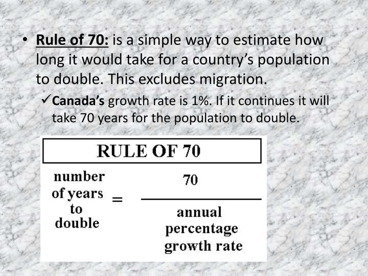 Rule of 70: