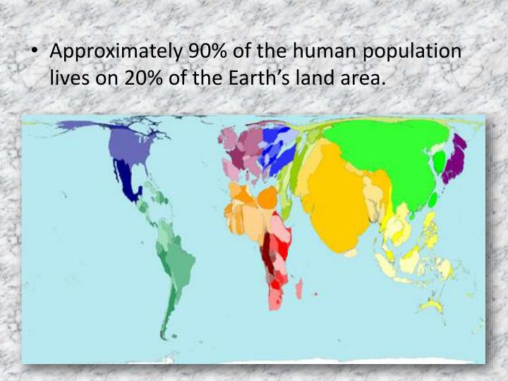 Approximately 90% of the human population lives on 20% of the Earth's land area.