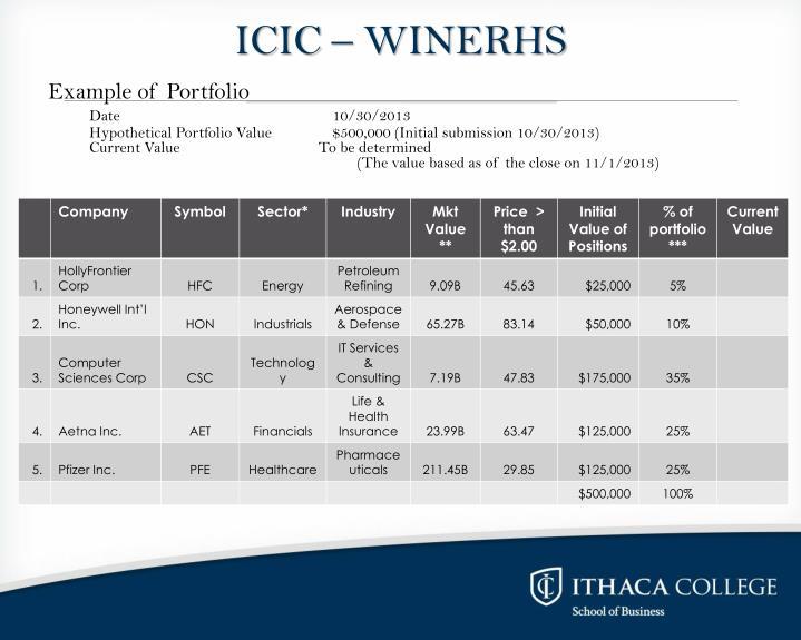 ICIC – WINERHS