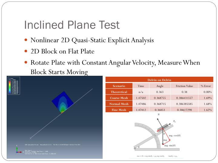 Inclined Plane Test