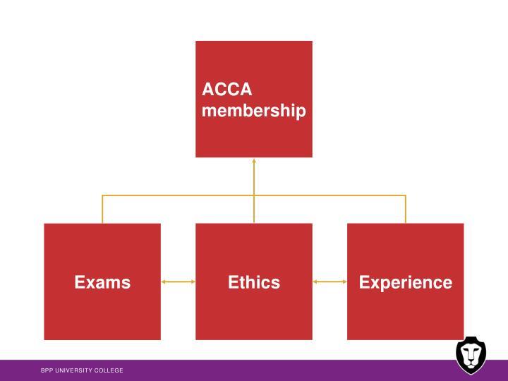 ACCA membership