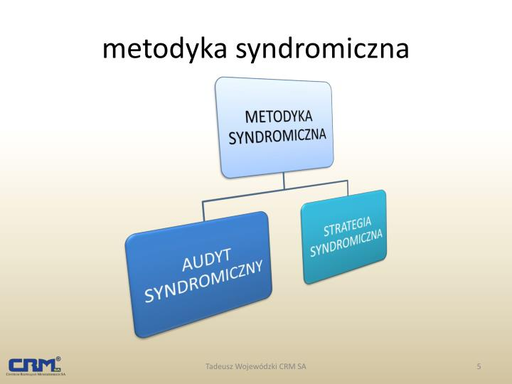 metodyka syndromiczna