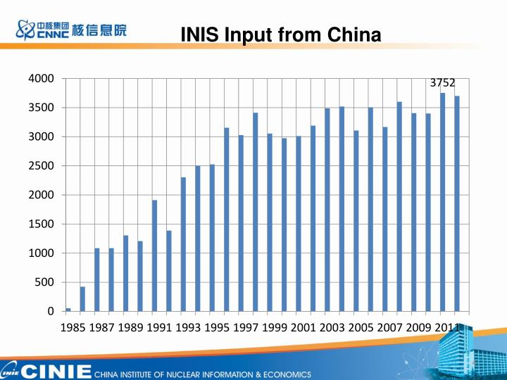 INIS Input from China