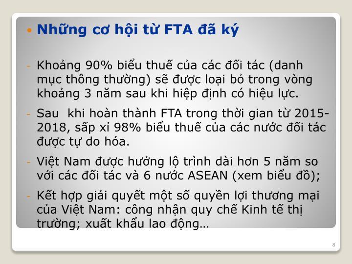Những cơ hội từ FTA đã ký