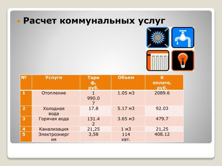 Расчет коммунальных услуг