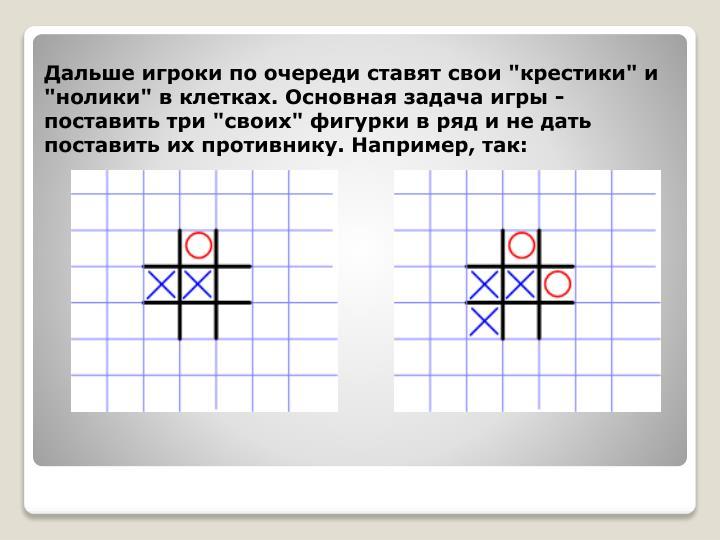 """Дальше игроки по очереди ставят свои """"крестики"""" и """"нолики"""" в клетках. Основная задача игры - поставить три """"своих"""" фигурки в ряд и не дать поставить их противнику. Например, так:"""