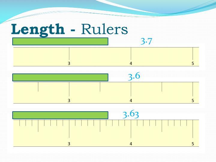 Length -