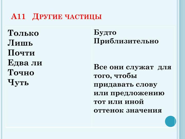 А11   Другие частицы