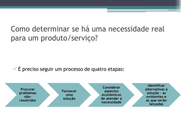 Como determinar se há uma necessidade real para um produto/serviço?