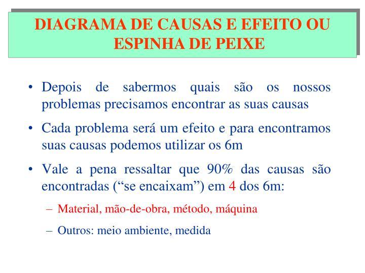 DIAGRAMA DE CAUSAS E EFEITO OU ESPINHA DE PEIXE
