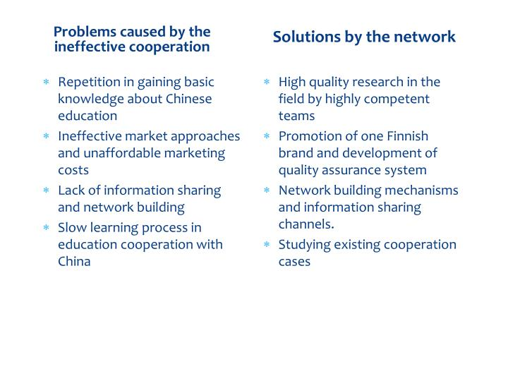 Solutions by the network