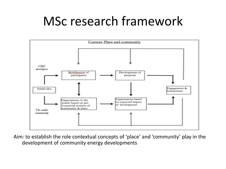MSc research framework