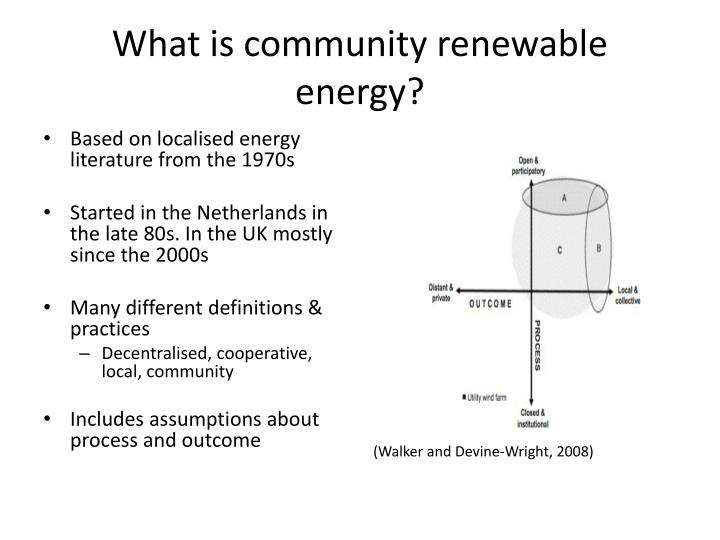 What is community renewable energy