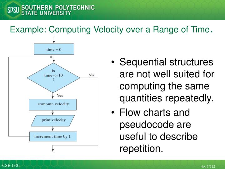 Example computing velocity over a range of time