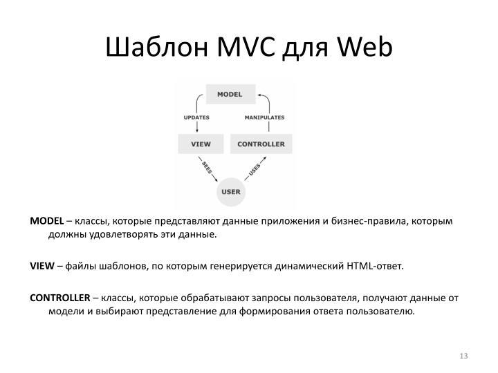 Шаблон MVC для